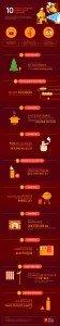Infographie-10-risques-dincendie-domestique-768x4080