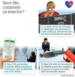 SAUV LIFE 7